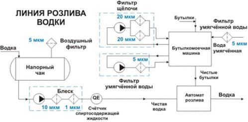 Примерная схема модернизации